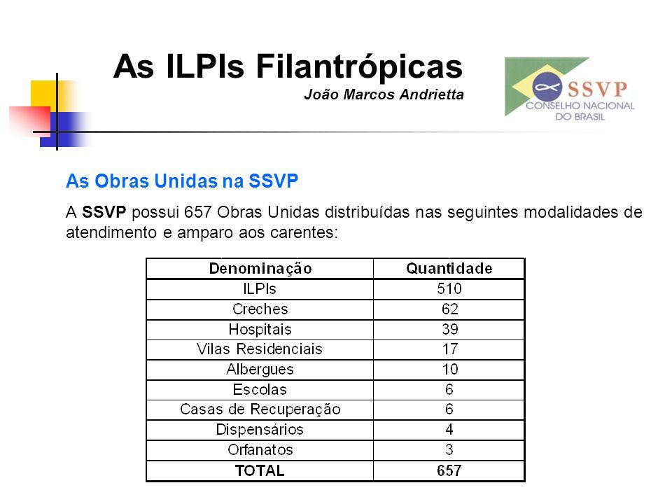 As ILPIs Filantrópicas João Marcos Andrietta As Obras Unidas na SSVP A SSVP possui 657 Obras Unidas distribuídas nas seguintes modalidades de atendime