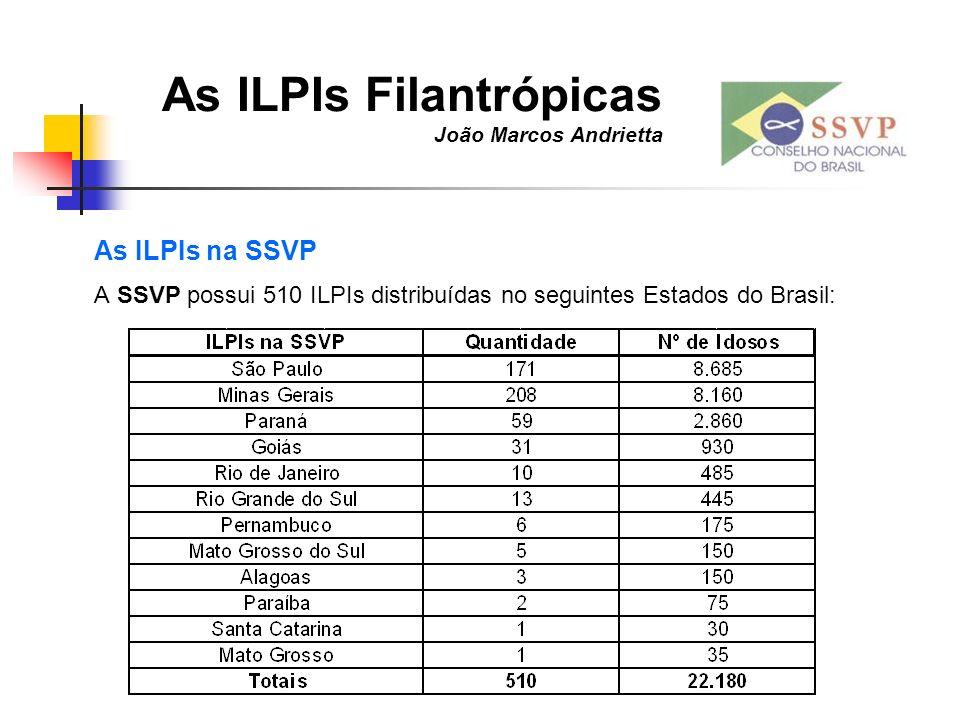 As ILPIs Filantrópicas João Marcos Andrietta As ILPIs na SSVP A SSVP possui 510 ILPIs distribuídas no seguintes Estados do Brasil:
