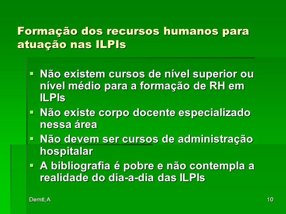 Derntl, A10 Formação dos recursos humanos para atuação nas ILPIs Não existem cursos de nível superior ou nível médio para a formação de RH em ILPIs Nã