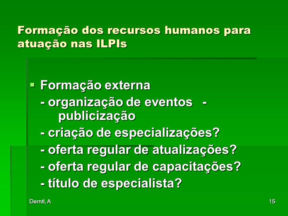 Derntl, A15 Formação dos recursos humanos para atuação nas ILPIs Formação externa Formação externa - organização de eventos - publicização - criação d