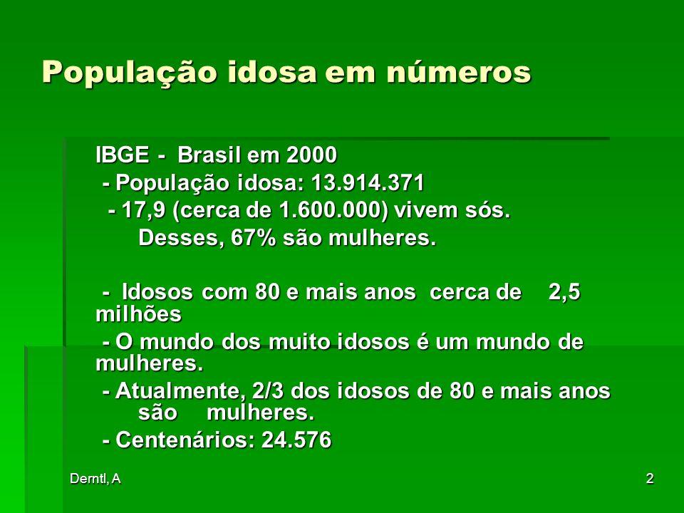 Derntl, A2 População idosa em números IBGE - Brasil em 2000 - População idosa: 13.914.371 - População idosa: 13.914.371 - 17,9 (cerca de 1.600.000) vi