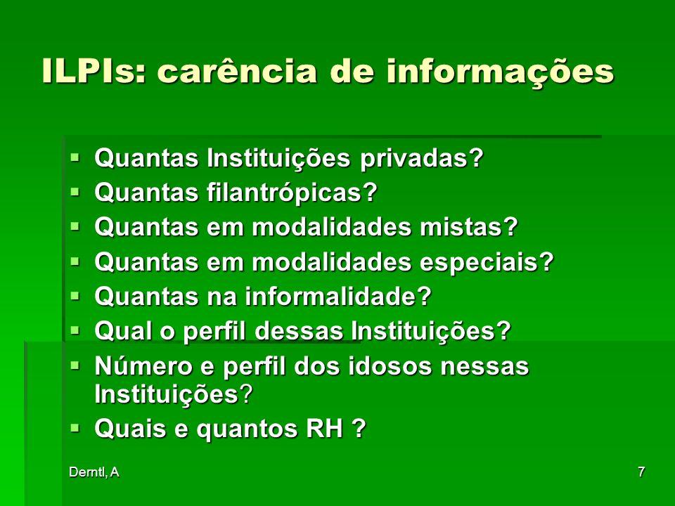 Derntl, A7 ILPIs: carência de informações Quantas Instituições privadas? Quantas Instituições privadas? Quantas filantrópicas? Quantas filantrópicas?