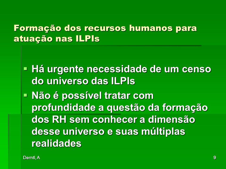 Derntl, A9 Formação dos recursos humanos para atuação nas ILPIs Há urgente necessidade de um censo do universo das ILPIs Há urgente necessidade de um