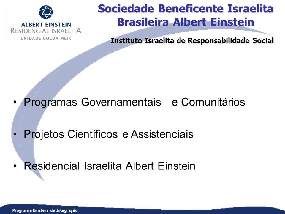 Programa Einstein de Integração Programas Governamentais e Comunitários Projetos Científicos e Assistenciais Residencial Israelita Albert Einstein Sociedade Beneficente Israelita Brasileira Albert Einstein Instituto Israelita de Responsabilidade Social