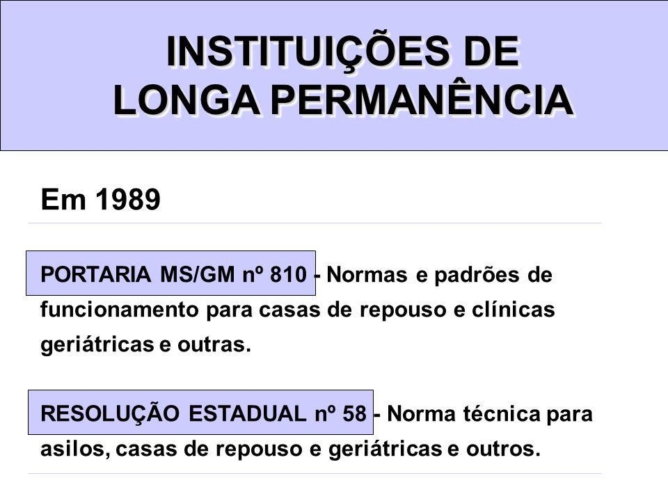 INSTITUIÇÕES DE LONGA PERMANÊNCIA INSTITUIÇÕES DE LONGA PERMANÊNCIA Em 1989 PORTARIA MS/GM nº 810 - Normas e padrões de funcionamento para casas de re
