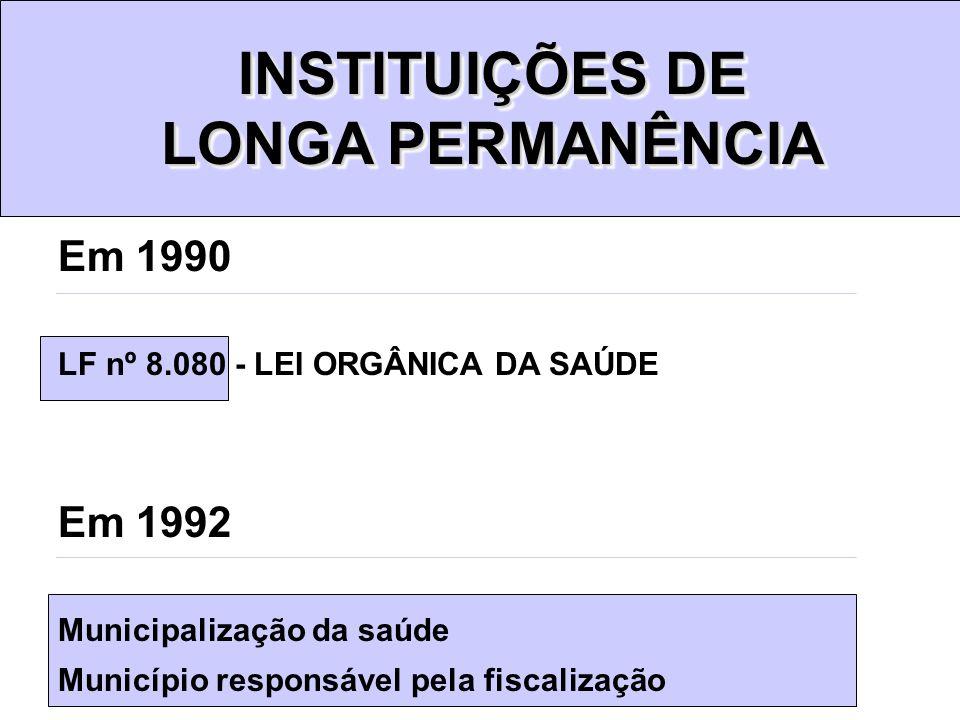 INSTITUIÇÕES DE LONGA PERMANÊNCIA INSTITUIÇÕES DE LONGA PERMANÊNCIA Em 1990 LF nº 8.080 - LEI ORGÂNICA DA SAÚDE Em 1992 Municipalização da saúde Munic