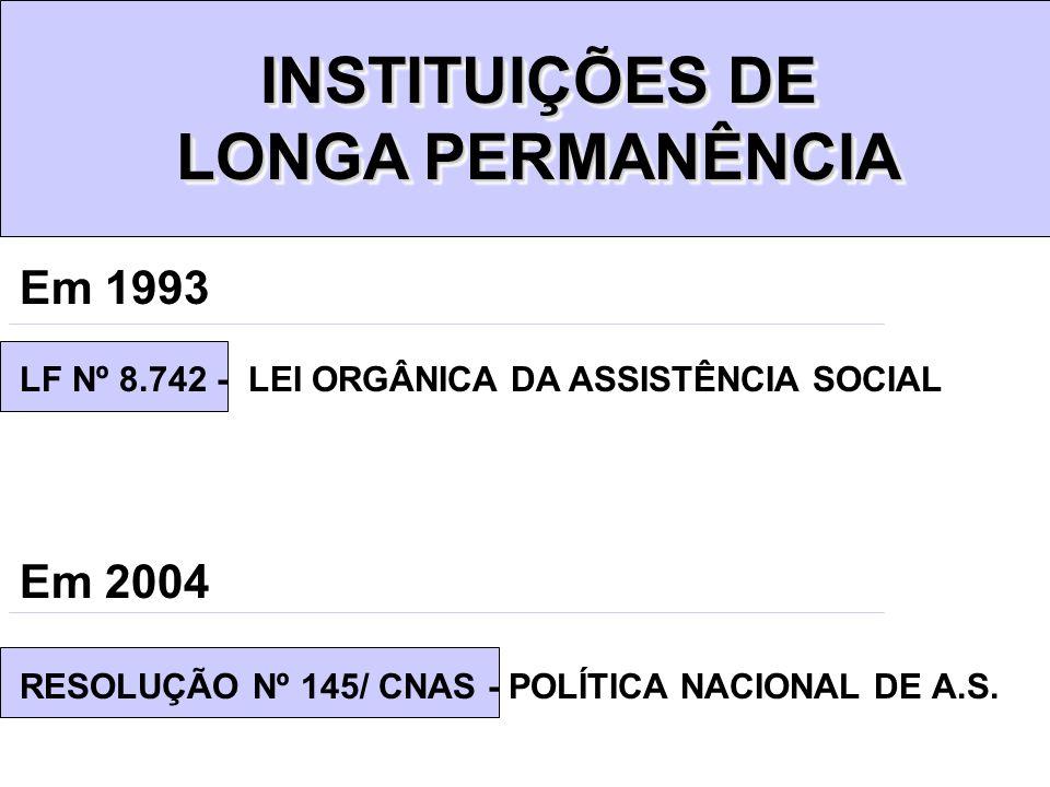 INSTITUIÇÕES DE LONGA PERMANÊNCIA INSTITUIÇÕES DE LONGA PERMANÊNCIA Em 1993 LF Nº 8.742 - LEI ORGÂNICA DA ASSISTÊNCIA SOCIAL Em 2004 RESOLUÇÃO Nº 145/