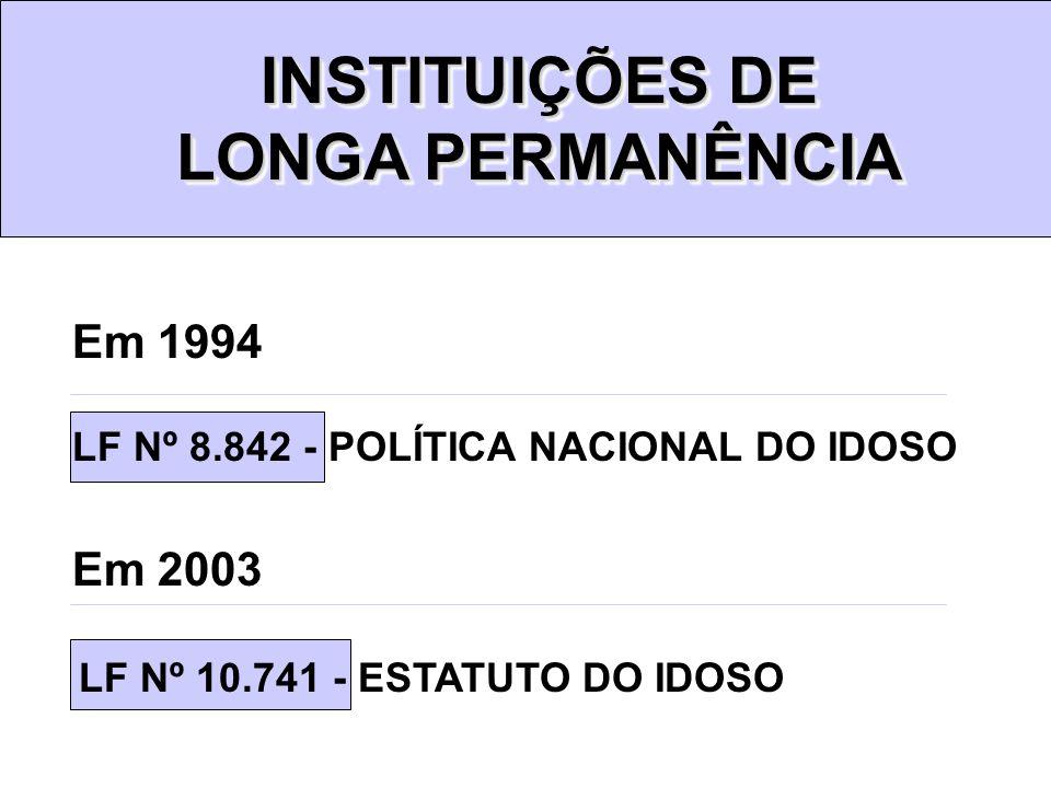 INSTITUIÇÕES DE LONGA PERMANÊNCIA INSTITUIÇÕES DE LONGA PERMANÊNCIA Em 1994 LF Nº 8.842 - POLÍTICA NACIONAL DO IDOSO Em 2003 LF Nº 10.741 - ESTATUTO D