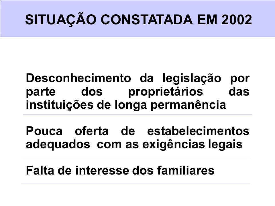 Desconhecimento da legislação por parte dos proprietários das instituições de longa permanência Pouca oferta de estabelecimentos adequados com as exig