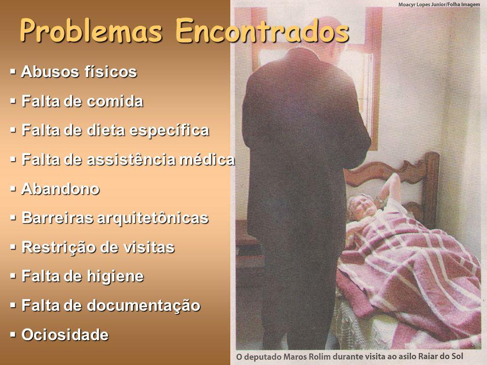 Problemas Encontrados Abusos físicos Abusos físicos Falta de comida Falta de comida Falta de dieta específica Falta de dieta específica Falta de assis