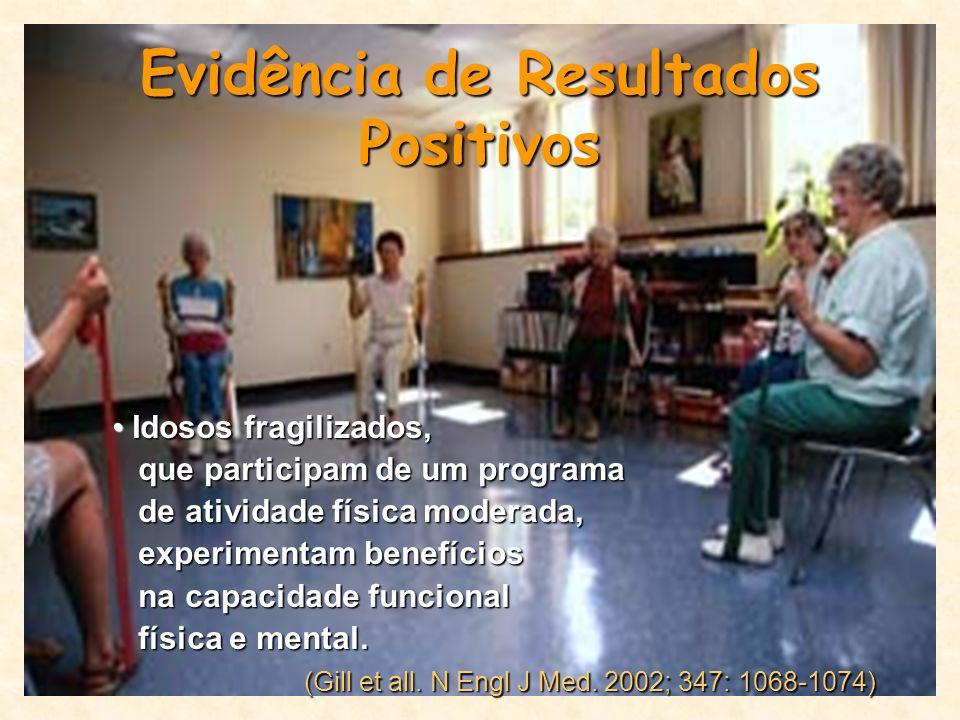 Evidência de Resultados Positivos Idosos fragilizados, Idosos fragilizados, que participam de um programa que participam de um programa de atividade f