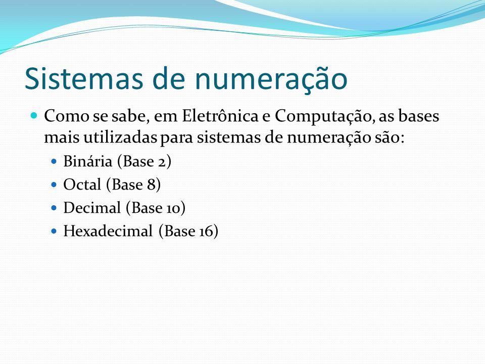 Sistemas de numeração Como se sabe, em Eletrônica e Computação, as bases mais utilizadas para sistemas de numeração são: Binária (Base 2) Octal (Base