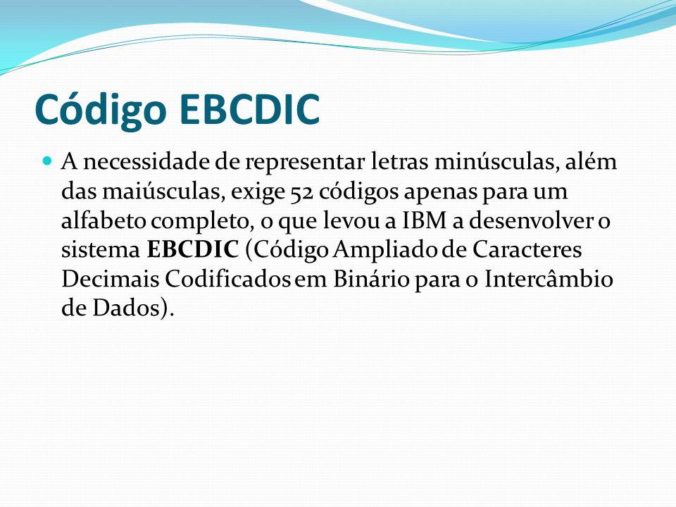 Código EBCDIC A necessidade de representar letras minúsculas, além das maiúsculas, exige 52 códigos apenas para um alfabeto completo, o que levou a IB