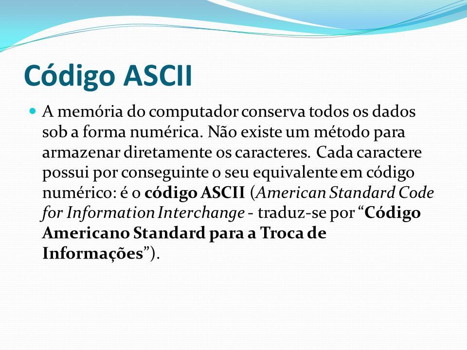 Código ASCII A memória do computador conserva todos os dados sob a forma numérica. Não existe um método para armazenar diretamente os caracteres. Cada
