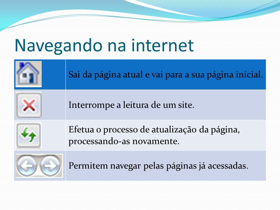 Navegando na internet Sai da página atual e vai para a sua página inicial. Interrompe a leitura de um site. Efetua o processo de atualização da página