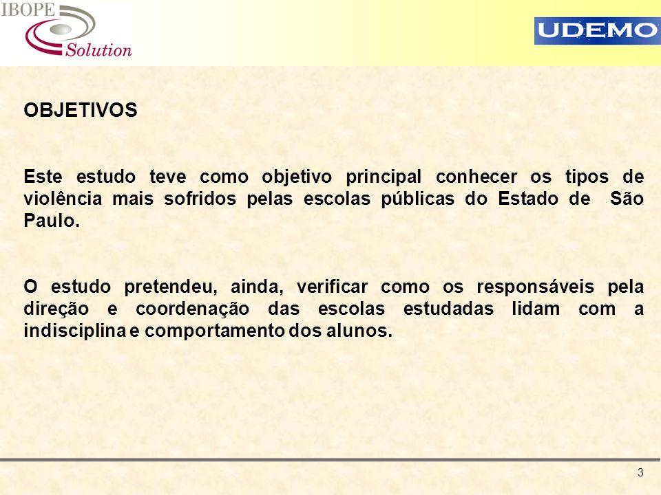 3 OBJETIVOS Este estudo teve como objetivo principal conhecer os tipos de violência mais sofridos pelas escolas públicas do Estado de São Paulo. O est