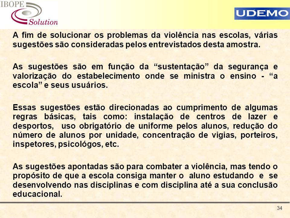 34 A fim de solucionar os problemas da violência nas escolas, várias sugestões são consideradas pelos entrevistados desta amostra. As sugestões são em
