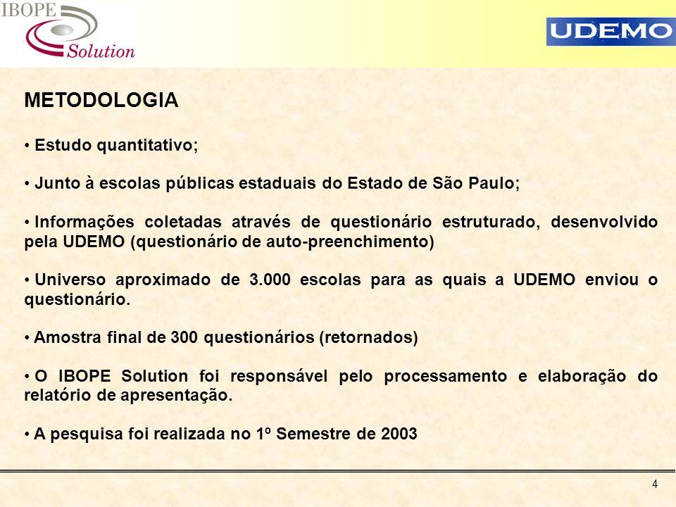 4 METODOLOGIA Estudo quantitativo; Junto à escolas públicas estaduais do Estado de São Paulo; Informações coletadas através de questionário estruturad