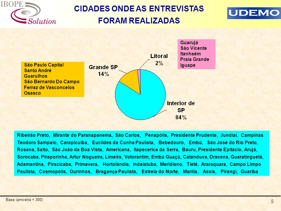 16 PRINCIPAIS CAUSAS QUE LEVAM O ALUNO À INDISCIPLINA em relação aos próprios alunos Base (amostra = 300) Fonte: Q.