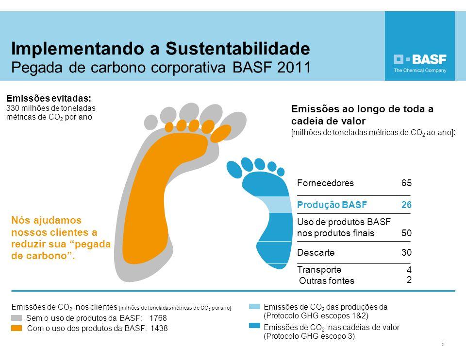 Transporte 4 Implementando a Sustentabilidade Pegada de carbono corporativa BASF 2011 Sem o uso de produtos da BASF:1768 Com o uso dos produtos da BAS