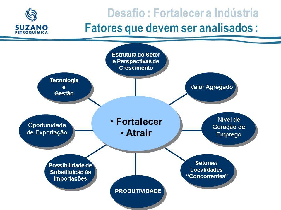 Demanda de Resinas termoplásticas no Brasil por Estado - 2005 Inclui a demanda de PEBD,PEBDL,PEAD,PP,OS,PVC,PET e Plásticos de Engenharia SP = 46%