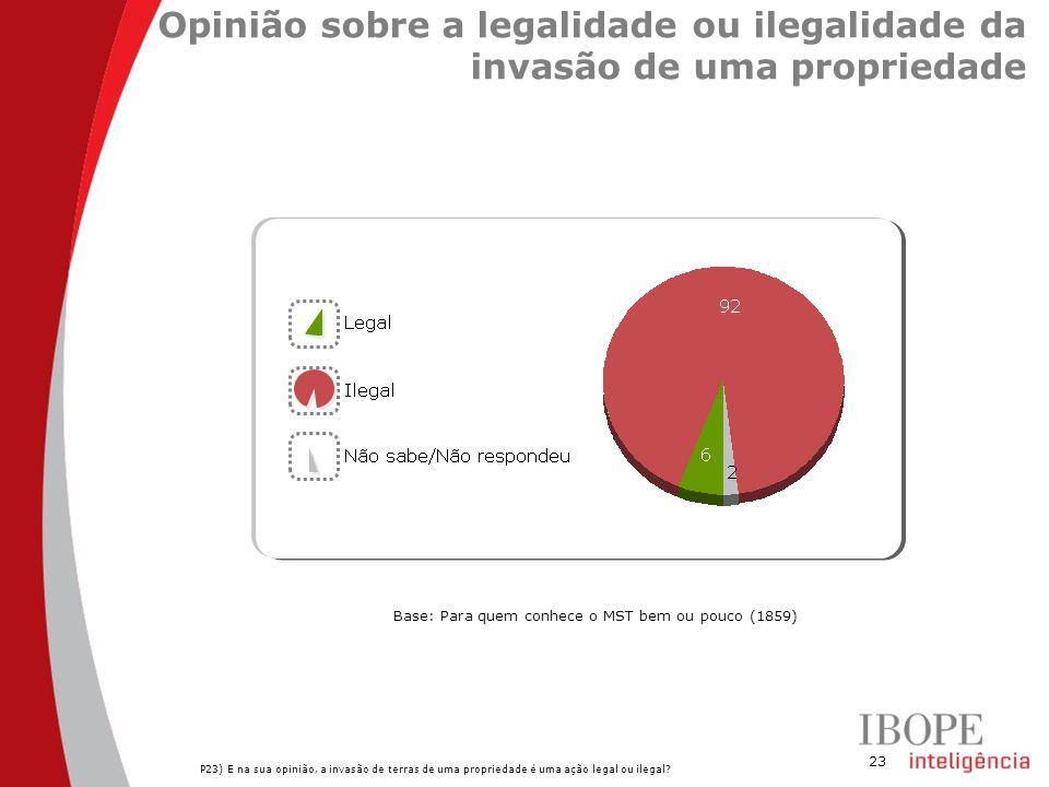 23 Opinião sobre a legalidade ou ilegalidade da invasão de uma propriedade P23) E na sua opinião, a invasão de terras de uma propriedade é uma ação legal ou ilegal.