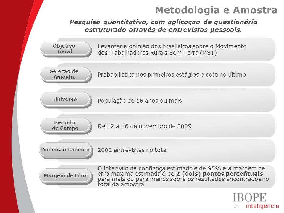 3 Metodologia e Amostra Pesquisa quantitativa, com aplicação de questionário estruturado através de entrevistas pessoais.