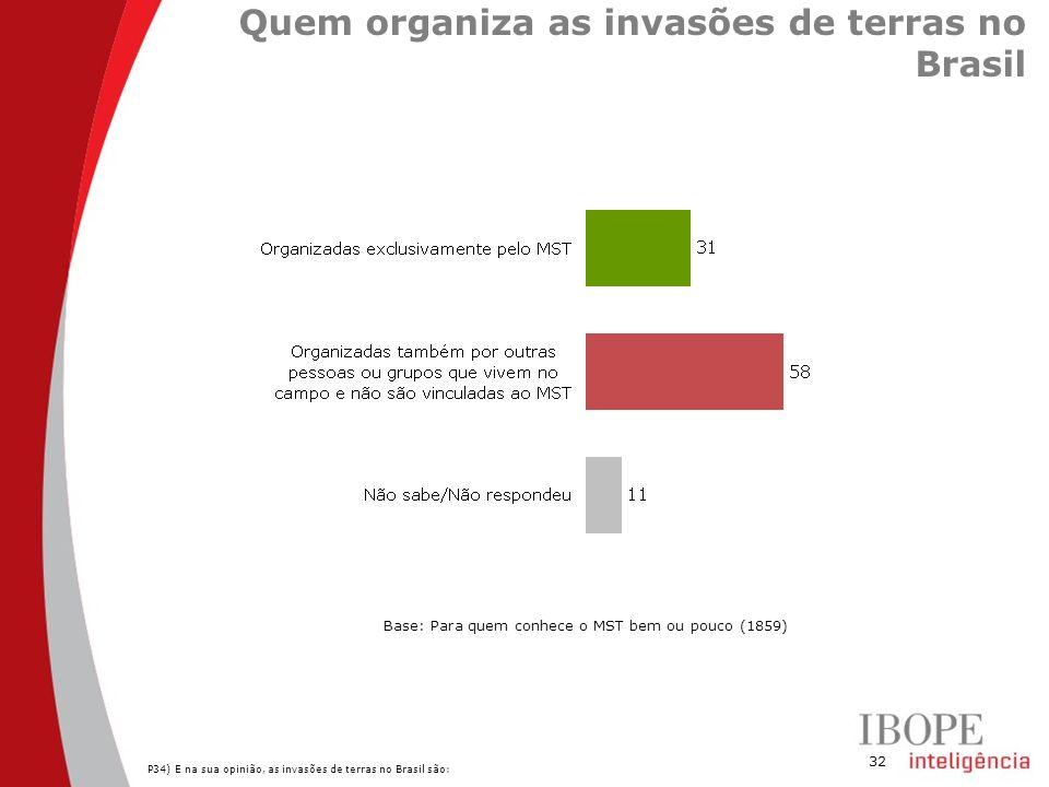 32 Quem organiza as invasões de terras no Brasil P34) E na sua opinião, as invasões de terras no Brasil são: Base: Para quem conhece o MST bem ou pouc