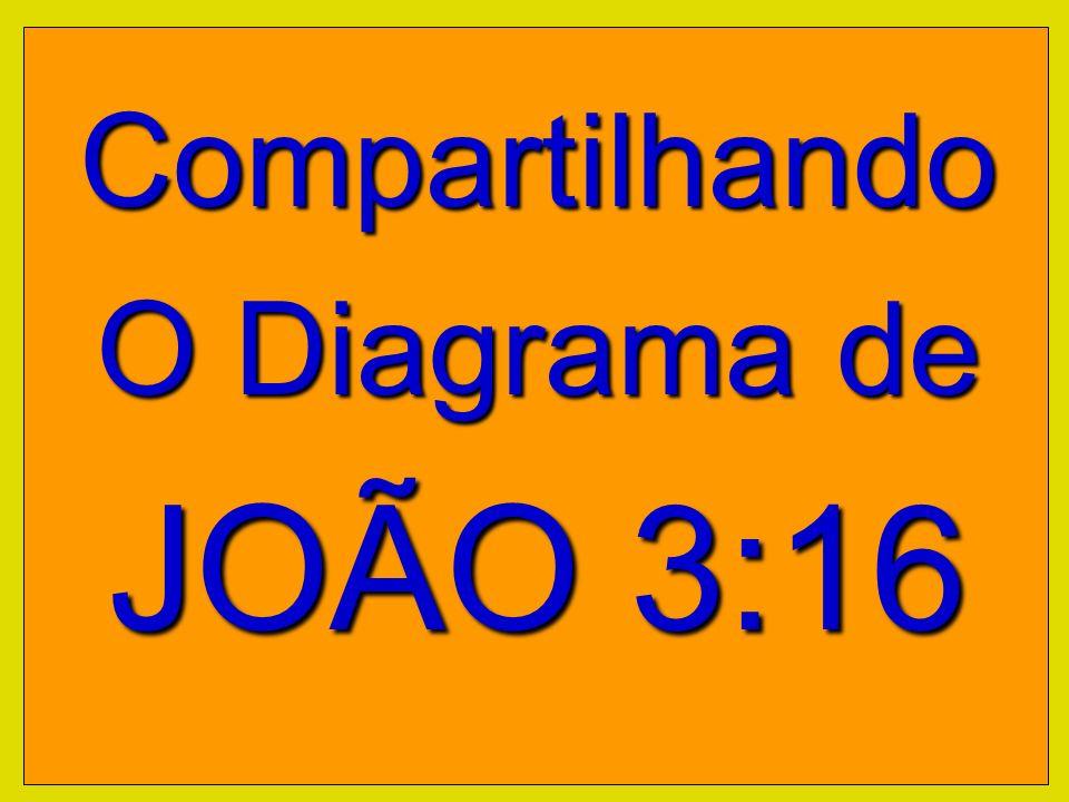 Compartilhando O Diagrama de JOÃO 3:16