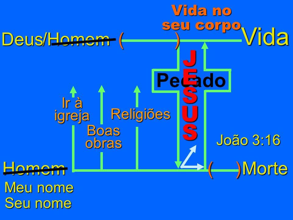 /HomemDeus Vida Homem Seu nome Morte João 3:16 Pecado Boasobras Religiões Meu nome Ir à igreja J E S U S ( ) Vida no seu corpo