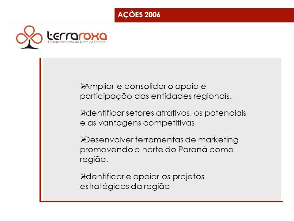 AÇÕES 2006 Ampliar e consolidar o apoio e participação das entidades regionais. Identificar setores atrativos, os potenciais e as vantagens competitiv