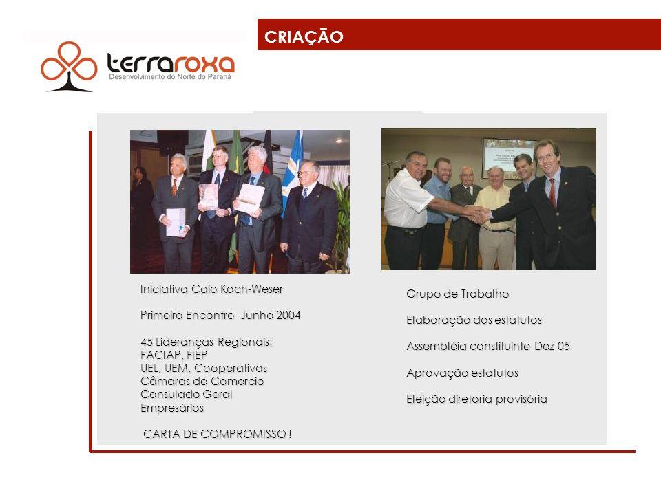 CRIAÇÃO Iniciativa Caio Koch-Weser Primeiro Encontro Junho 2004 45 Lideranças Regionais: FACIAP, FIEP UEL, UEM, Cooperativas Câmaras de Comercio Consu