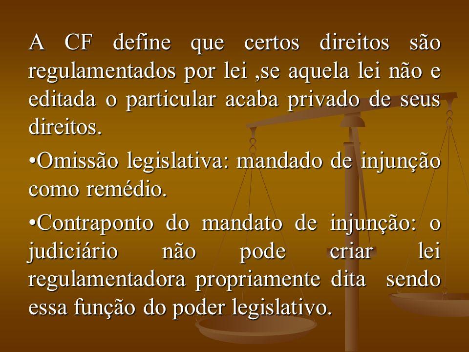 A CF define que certos direitos são regulamentados por lei,se aquela lei não e editada o particular acaba privado de seus direitos.