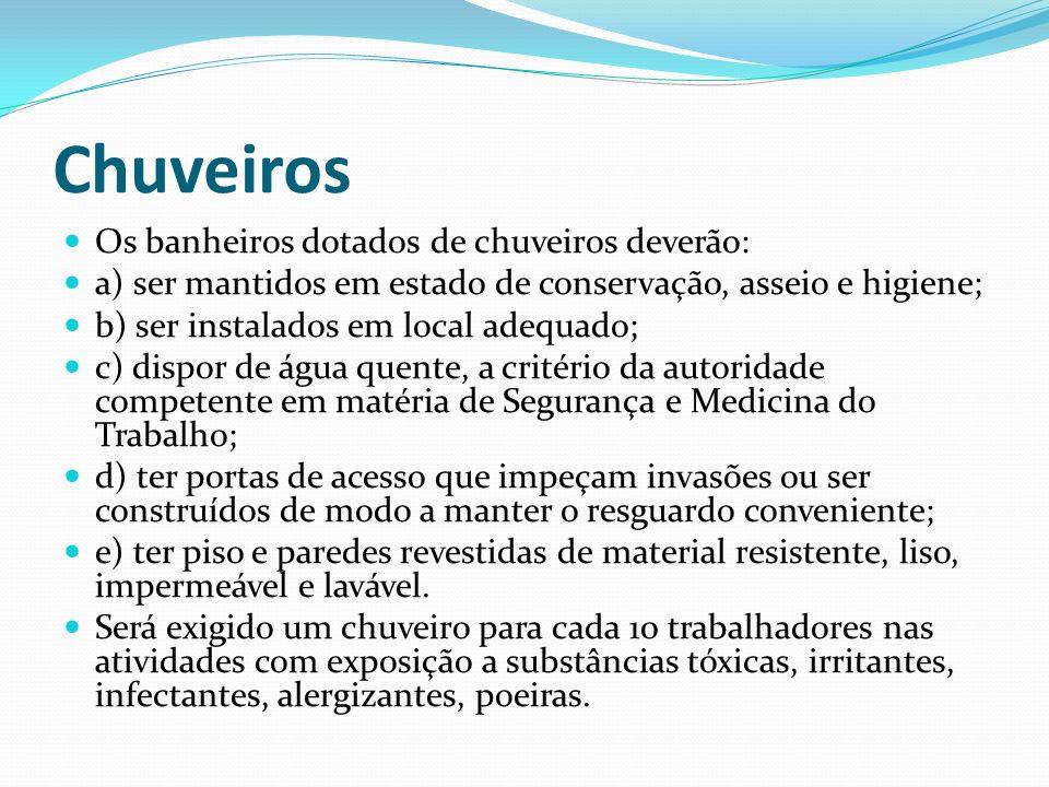 Chuveiros Os banheiros dotados de chuveiros deverão: a) ser mantidos em estado de conservação, asseio e higiene; b) ser instalados em local adequado;