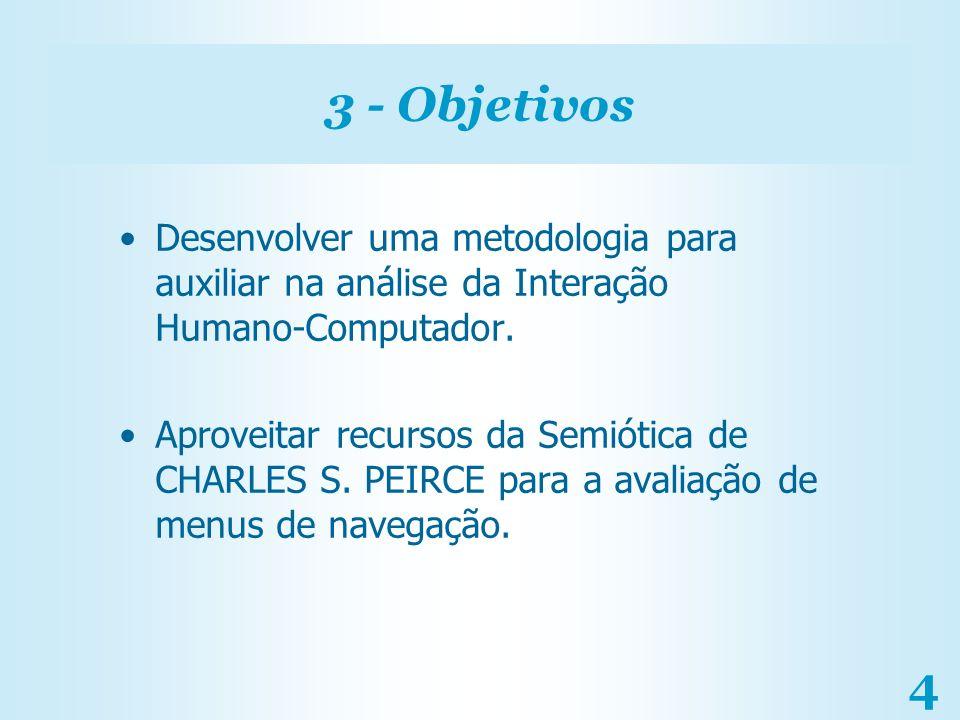4 3 - Objetivos Desenvolver uma metodologia para auxiliar na análise da Interação Humano-Computador. Aproveitar recursos da Semiótica de CHARLES S. PE
