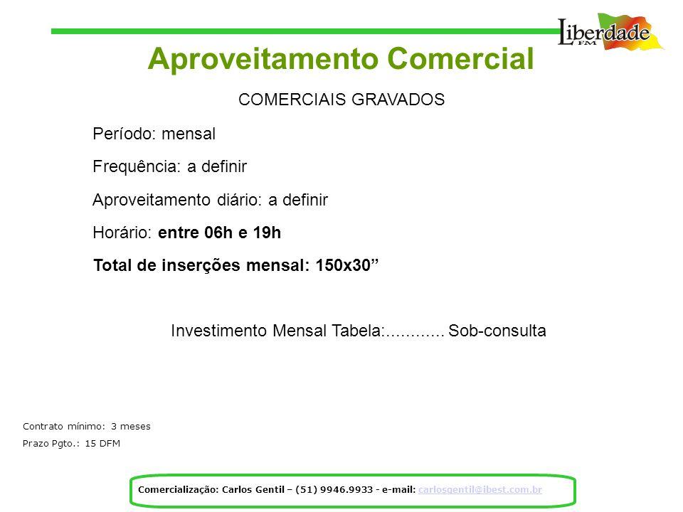 Aproveitamento Comercial COMERCIAIS GRAVADOS Período: mensal Frequência: a definir Aproveitamento diário: a definir Horário: entre 06h e 19h Total de inserções mensal: 150x30 Investimento Mensal Tabela:............