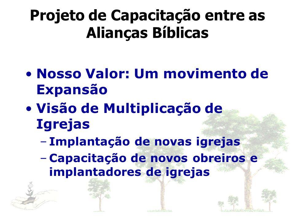 Nosso Valor: Um movimento de Expansão Visão de Multiplicação de Igrejas –Implantação de novas igrejas –Capacitação de novos obreiros e implantadores d