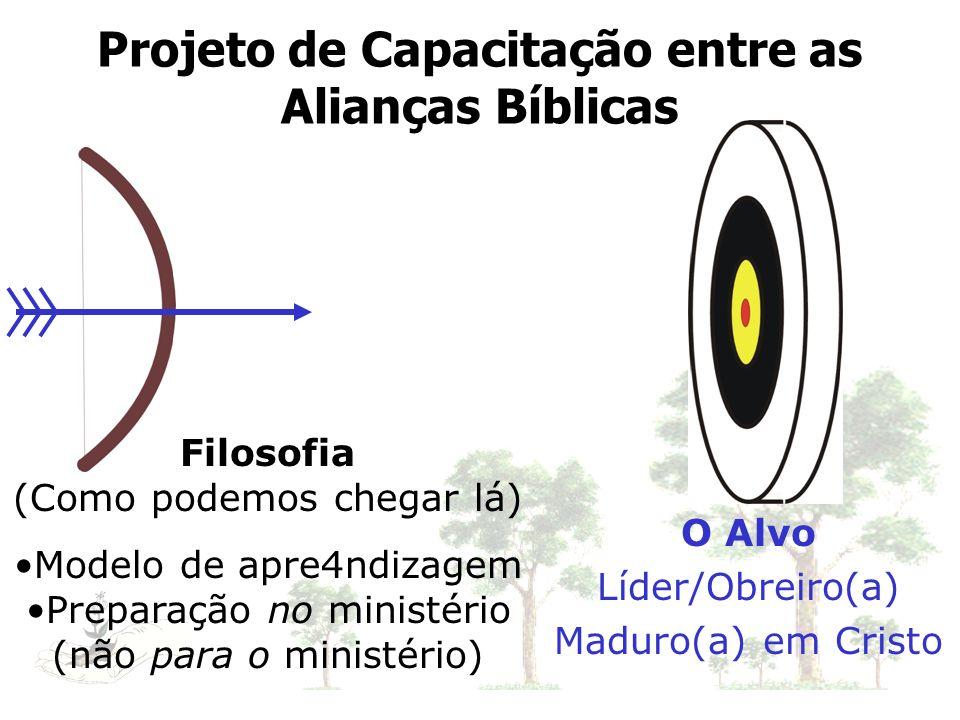 O Alvo Líder/Obreiro(a) Maduro(a) em Cristo Filosofia (Como podemos chegar lá) Modelo de apre4ndizagem Preparação no ministério (não para o ministério