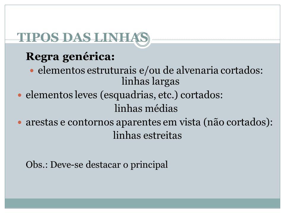 TIPOS DAS LINHAS Regra genérica: elementos estruturais e/ou de alvenaria cortados: linhas largas elementos leves (esquadrias, etc.) cortados: linhas m