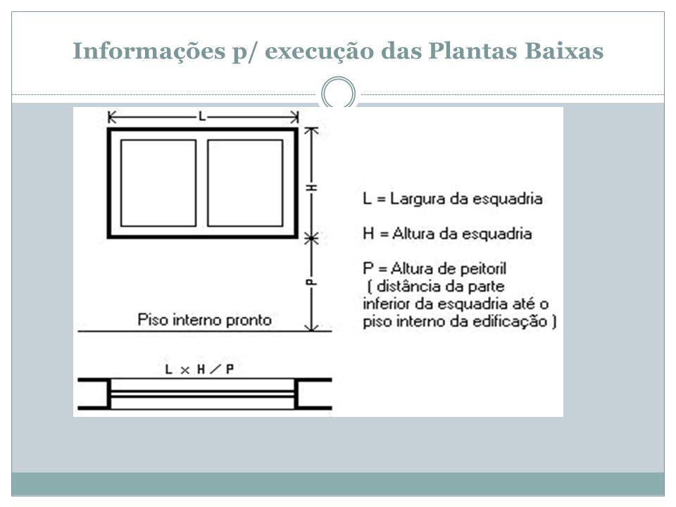 Informações p/ execução das Plantas Baixas