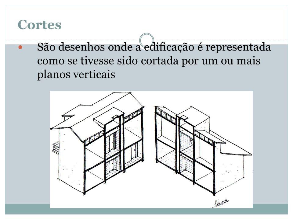 Cortes São desenhos onde a edificação é representada como se tivesse sido cortada por um ou mais planos verticais