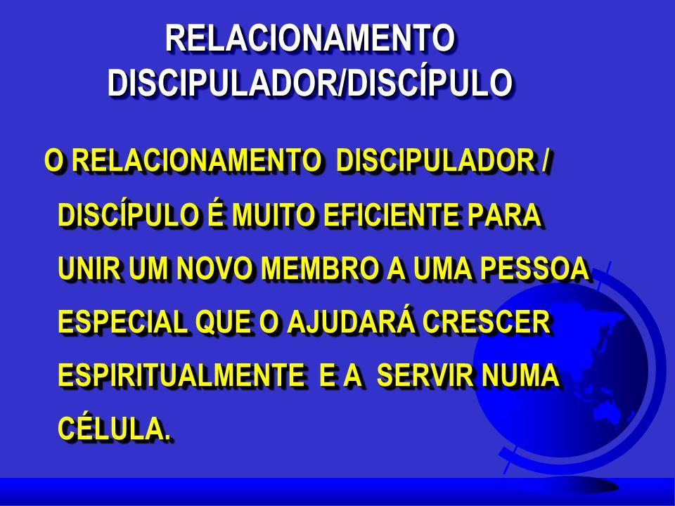 DISCIPULADO NA BÍBLIA F Elias F Eliseu F Escola de profetas de Eliseu F Elias F Eliseu F Escola de profetas de Eliseu F Moisés F Josué e Calebe F Mald