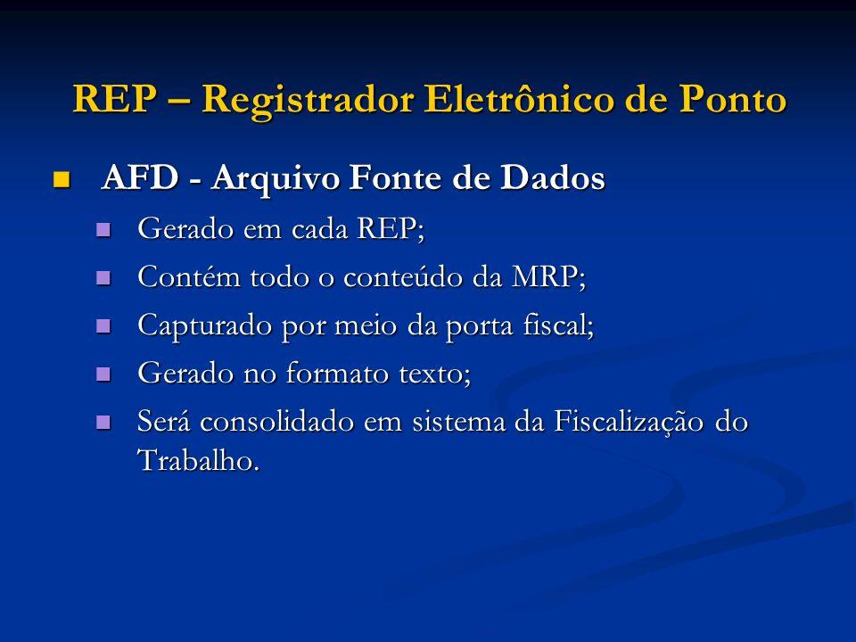 REP – Registrador Eletrônico de Ponto AFD - Arquivo Fonte de Dados AFD - Arquivo Fonte de Dados Gerado em cada REP; Gerado em cada REP; Contém todo o
