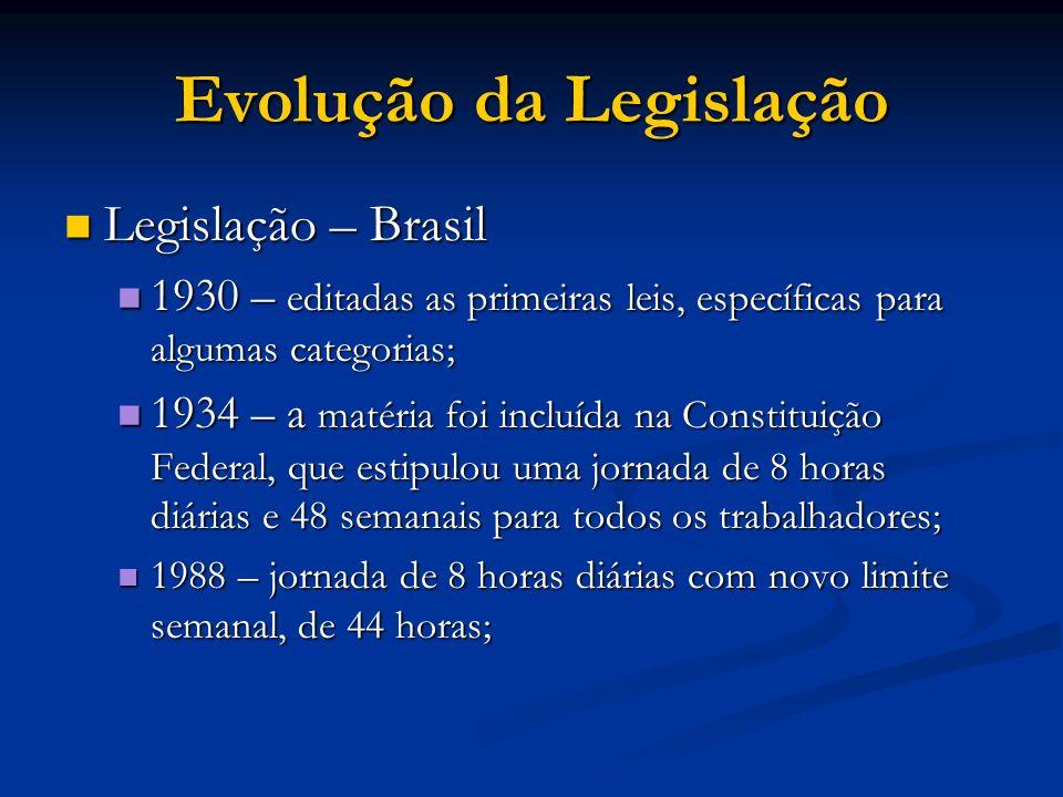 Legislação – Brasil Legislação – Brasil 1930 – editadas as primeiras leis, específicas para algumas categorias; 1930 – editadas as primeiras leis, esp