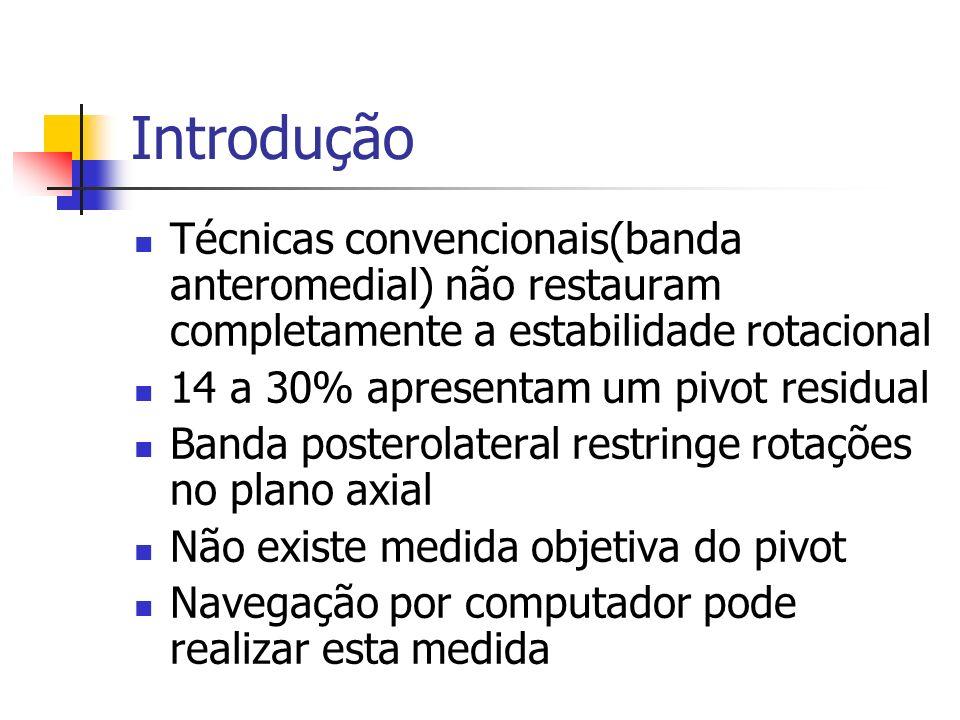 Introdução Técnicas convencionais(banda anteromedial) não restauram completamente a estabilidade rotacional 14 a 30% apresentam um pivot residual Band