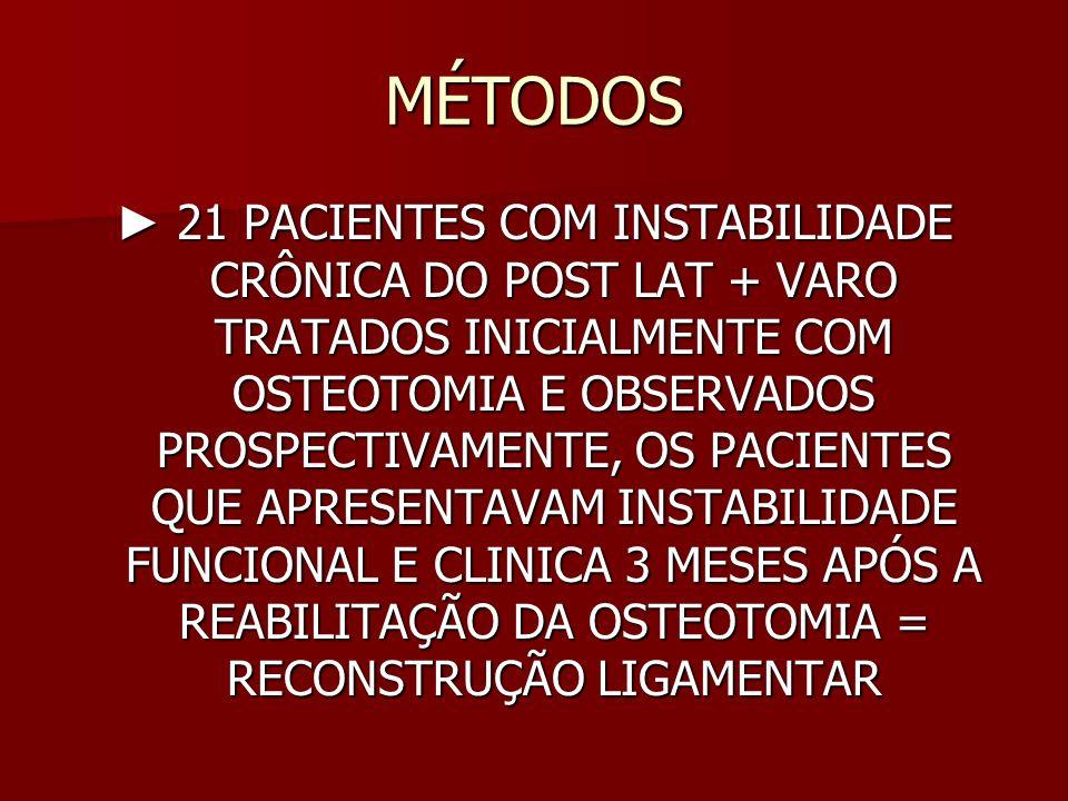 MÉTODOS CRITÉRIOS PARA RECONSTRUÇÃO: CRITÉRIOS PARA RECONSTRUÇÃO: - JOELHO UNILATERAL - INSTABILIDADE FUNCIONAL - DOR - FALÊNCIA DE RECONSTRUÇÃO LIGAMENTAR COM INSTABILIDADE, PELO MENOS 3 MESES APÓS REABILITAÇAO
