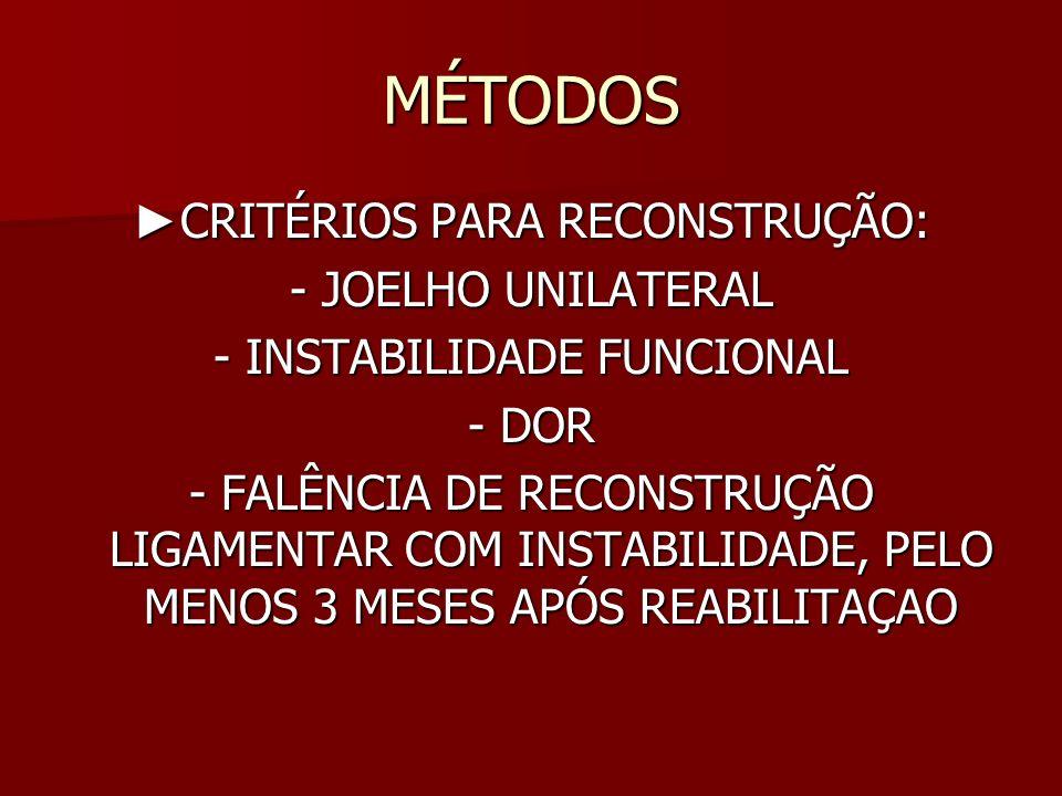 MÉTODOS CRITÉRIOS PARA RECONSTRUÇÃO: CRITÉRIOS PARA RECONSTRUÇÃO: - JOELHO UNILATERAL - INSTABILIDADE FUNCIONAL - DOR - FALÊNCIA DE RECONSTRUÇÃO LIGAM