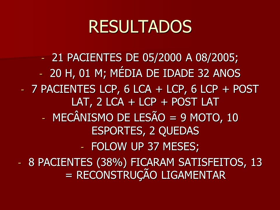 RESULTADOS - 21 PACIENTES DE 05/2000 A 08/2005; - 20 H, 01 M; MÉDIA DE IDADE 32 ANOS - 7 PACIENTES LCP, 6 LCA + LCP, 6 LCP + POST LAT, 2 LCA + LCP + P