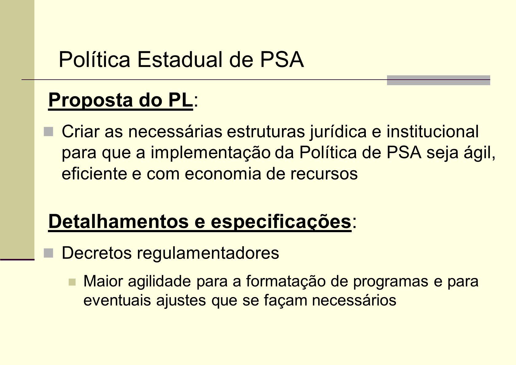 Proposta do PL: Criar as necessárias estruturas jurídica e institucional para que a implementação da Política de PSA seja ágil, eficiente e com econom