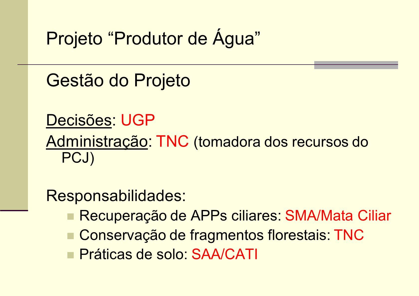 Gestão do Projeto Decisões: UGP Administração: TNC (tomadora dos recursos do PCJ) Responsabilidades: Recuperação de APPs ciliares: SMA/Mata Ciliar Con